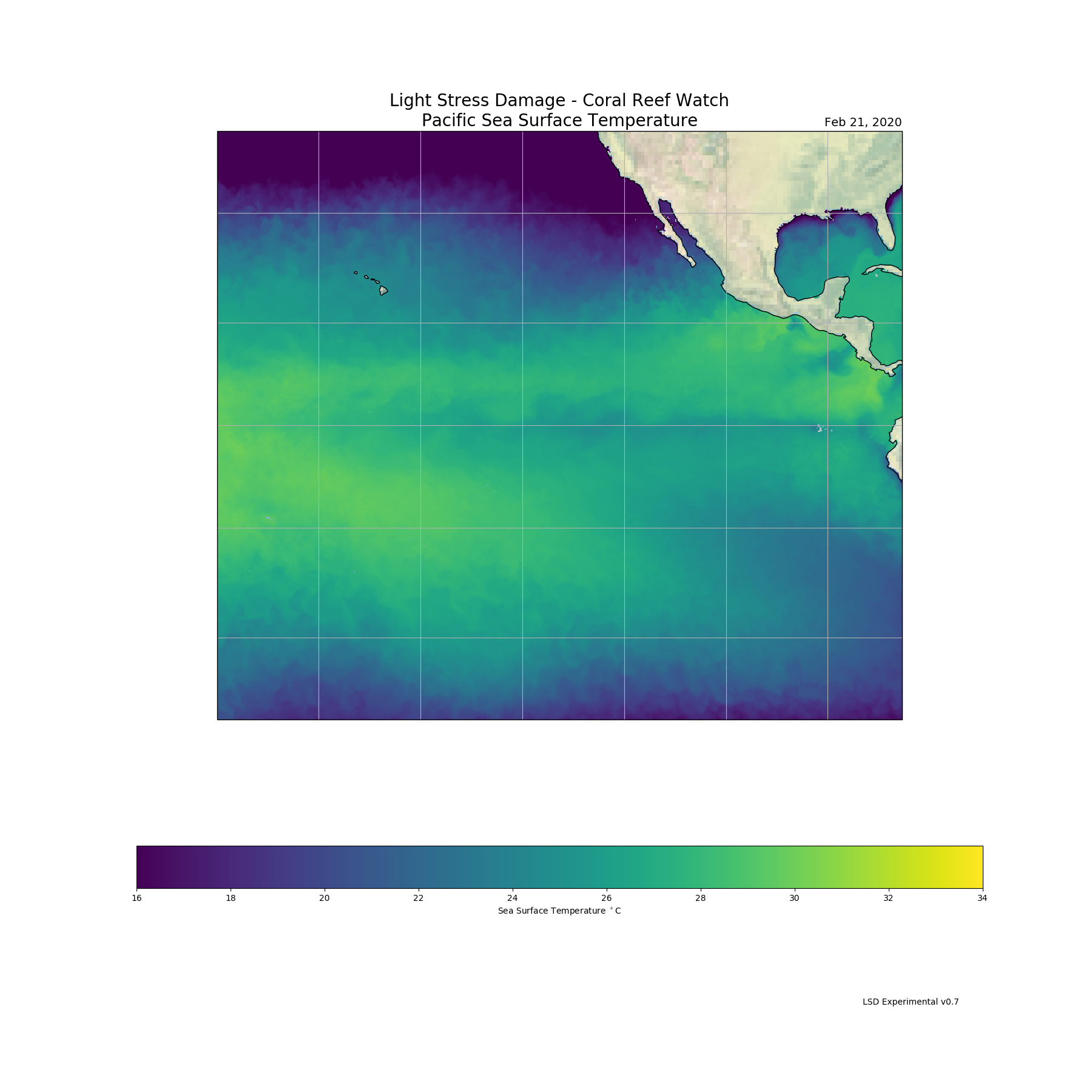 current SST - Pacific